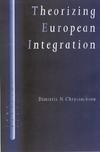 Theorizing European Integration